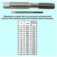 Метчик М 6,0 (1,0) м/р.Р6М5 бесстружечный (раскатник)